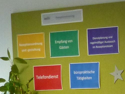 Pinnwand, die Kärtchen mit verschiedenen Tätigkeiten zeigt: Telefondienst, büropraktishe Tätikgkeit, Emfpang von Gästen, etc.