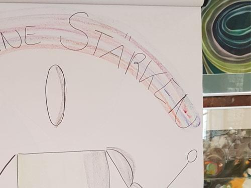 """Zeichnung einer Menschenfigur mit erhobenen Armen und ausgerägten Oberarmmuskeln zum Text """"Meine Stärken"""""""